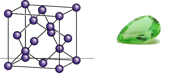 "Crystal structure of diamond (left), © Anke Krueger 2007. The largest polished, naturally green diamond (right). © Wikipedia.de"" src=https://nanopartikel.info/wp-content/uploads/2020/10/Diamant-Kristallstruktur.jpg alt=""Crystal structure of diamond (left), © Anke Krueger 2007. The largest polished, naturally green diamond (right). © Wikipedia.de"