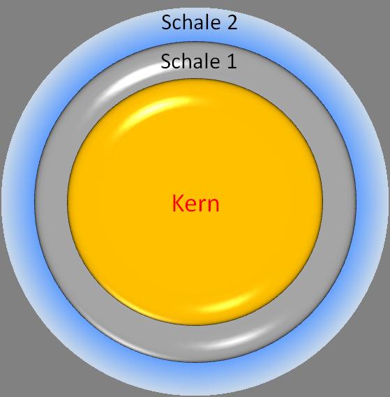 Schematischer Aufbau Quantenpunkt (DE)