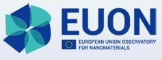 EUON Logo