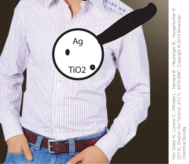 Men's shirt as application example for silver and titanium dioxide nanoparticles in textiles