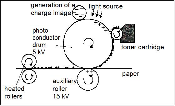 principle of the printing process. © IUTA, 2014.