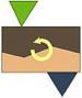 Institut für Bodenkunde, Leibniz Universität Hannover Logo